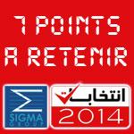 En 7 points : Ce qu'il faut retenir des chiffres des élections par Sigma Conseil