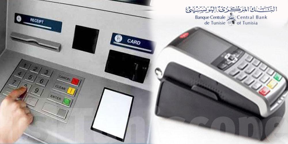Continuité du paiement électronique et des services DAB durant les week-ends