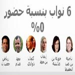 ARP : Qui sont les députés ayant réalisé 0% de présence en plénière ?