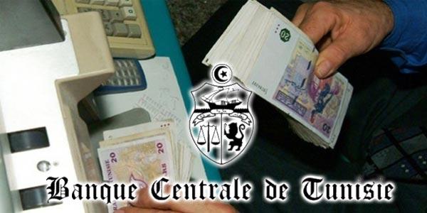 Aïd el-Fitr : Ouverture des guichets de banques le samedi 24 juin