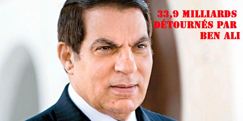 Les capitaux détournés par Ben Ali doivent être restitués à la Tunisie, demande un expert onusien