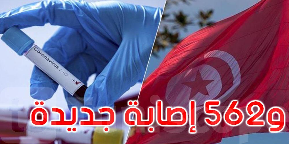 25 وفاة جديدة بفيروس كورونا في تونس