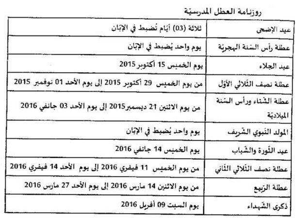 Tunisie : Néji Jalloul évoque les principales nouveautés de l'année