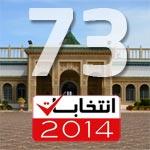 رسميا: هيئة الانتخابات تلقت 73 ملف ترشح للرئاسة واليوم بدء عمليات التثبت في الملفات