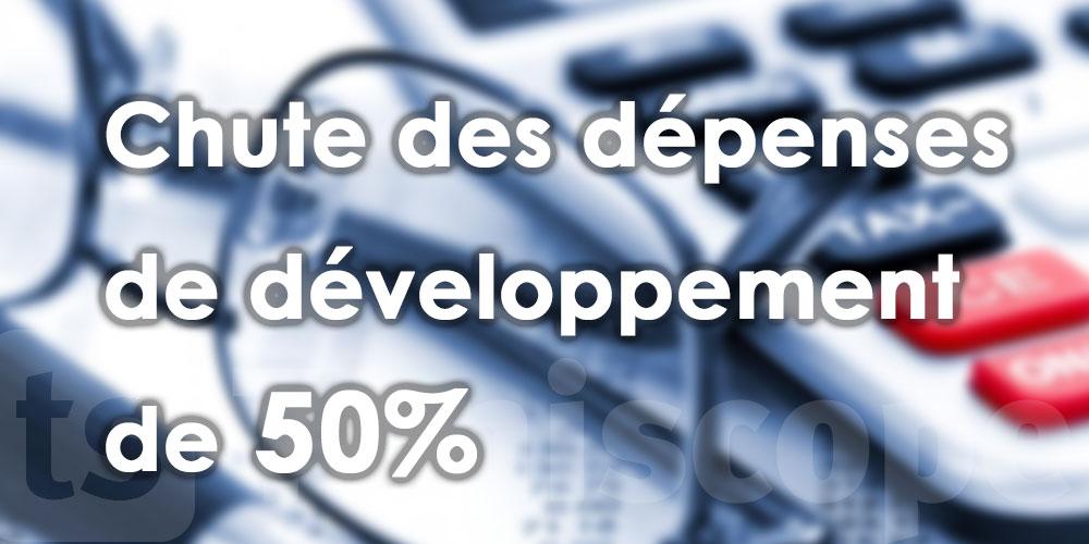 Chute des dépenses de développement de 50%, à fin avril 2020
