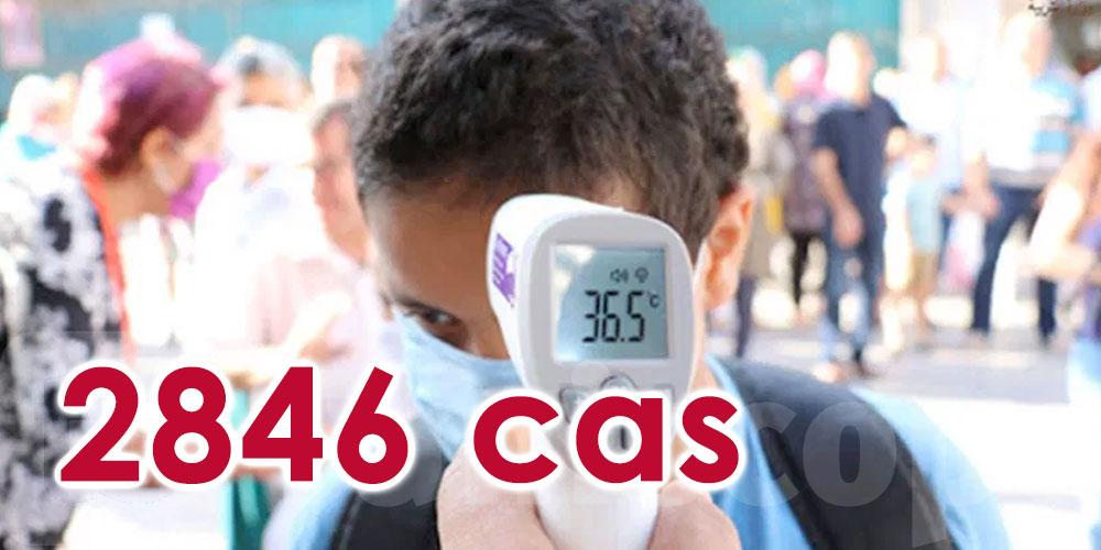 2846 cas confirmés en milieu scolaire depuis la rentrée