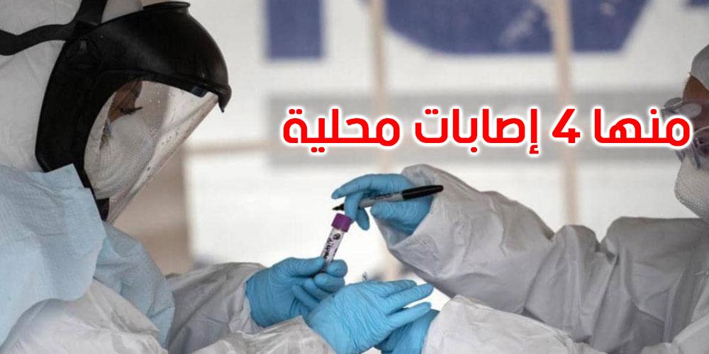 21 إصابة جديدة بفيروس كورونا في تونس