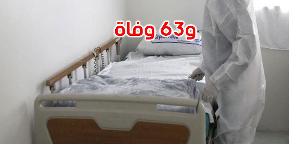 2327 إصابة جديدة بفيروس كورونا في تونس