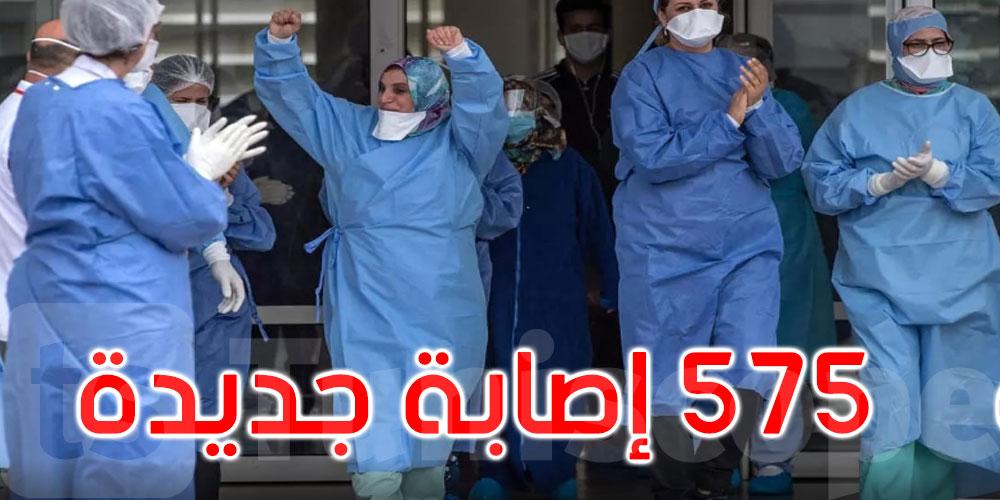 751 حالة شفاء جديدة من فيروس كورونا في تونس
