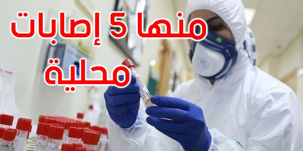 13 إصابة جديدة بفيروس كورونا في تونس