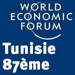 La Tunisie chute de 4 places et se classe 87ème du classement de Davos