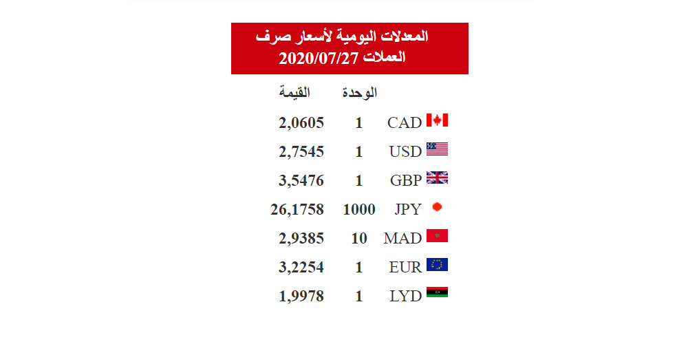 dinar-290720.jpg