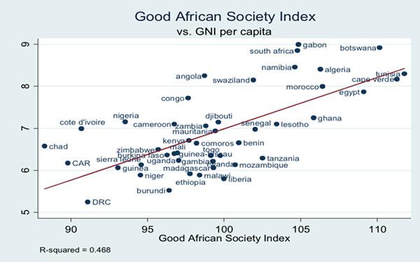 La Tunisie classée meilleur pays africain pour y vivre