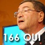 Le gouvernement de Habib Essid passe avec 166 voix