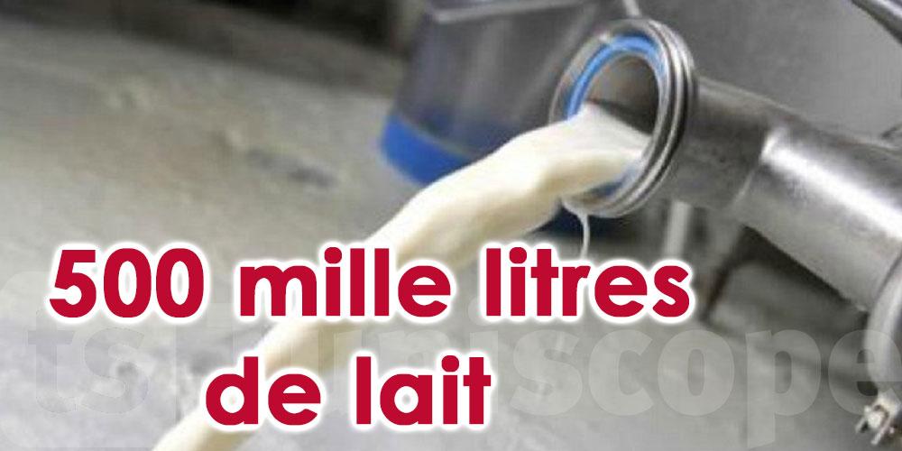 500 mille litres de lait déversés dans les rues en 3 jours