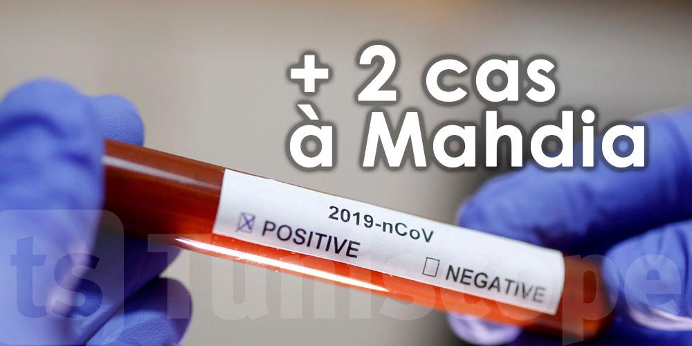 2 nouveaux cas de coronavirus à Mahdia