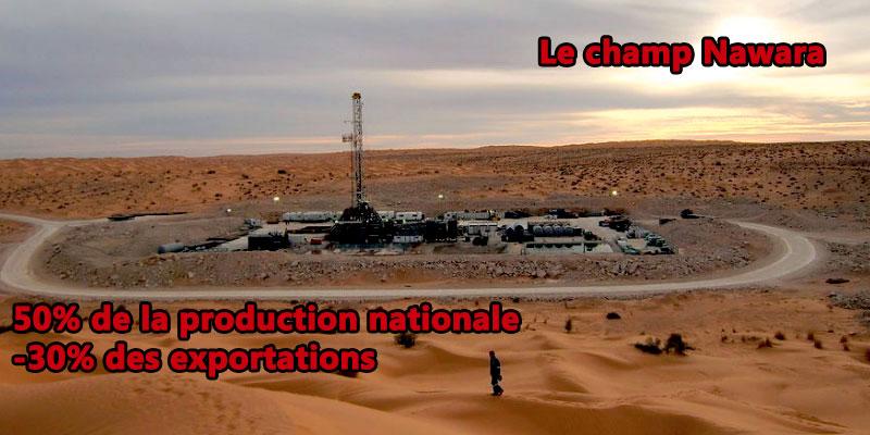 Le champ de gaz naturel Nawara entre en production