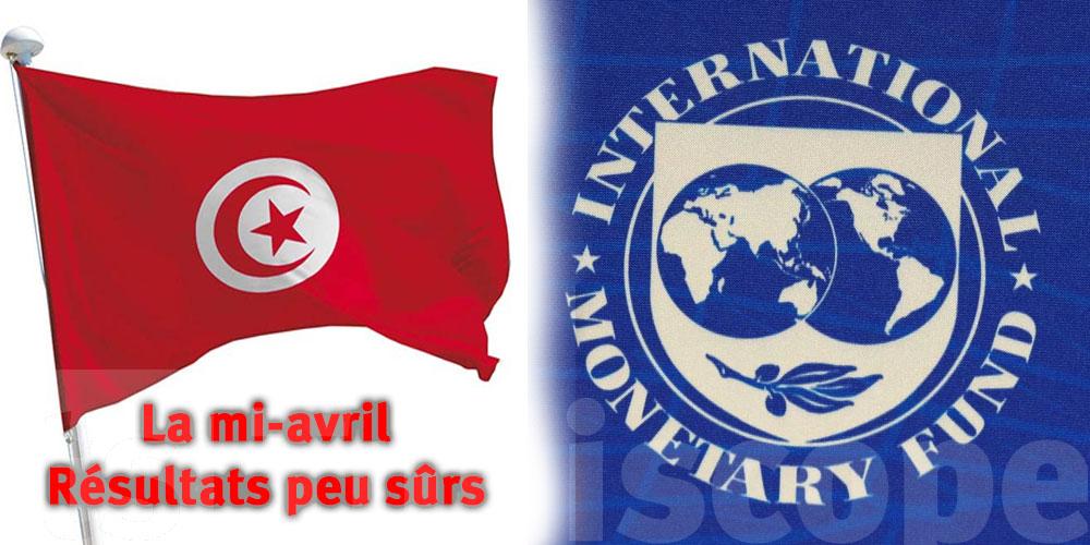 Crise politique et économique, les négociations avec le FMI s'annoncent difficiles