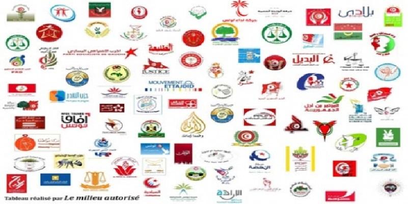 Les partis politiques en Tunisie nés pour voler en éclats !