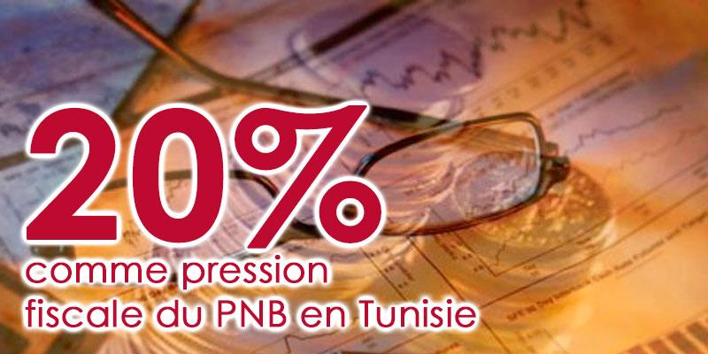 20% comme pression fiscale du PNB en Tunisie