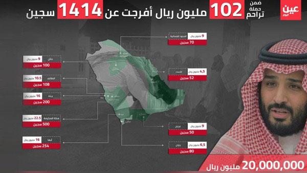 ولي العهد السعودي يتبرع بـ 20 مليون ريال لإطلاق السجناء