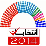 Officiel : Répartition des sièges de la prochaine assemblée par parti politique
