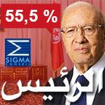 سيغما كونساي: السبسي رئيس تونس بفارق 11 نقطة