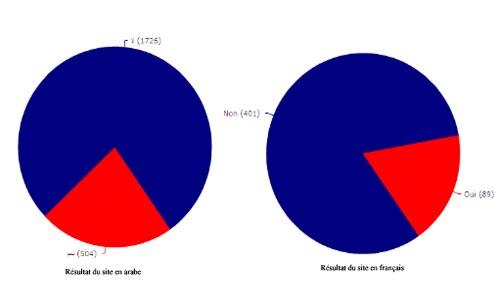 sondage-19032012-2.jpg