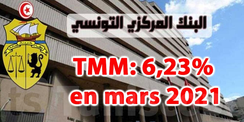 Le TMM se stabilise à 6,23%