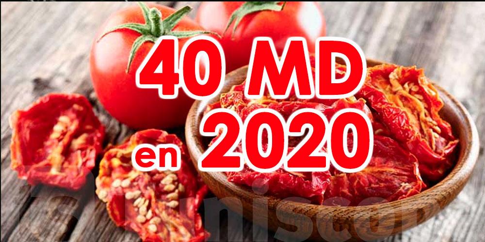 Exportation : la success-story des tomates séchées à 40 millions de dinars