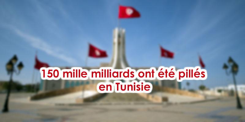 Avec un tiers après la révolution, 150 mille milliards ont été pillés en Tunisie