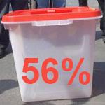 Le taux de participation sera plus de 56%