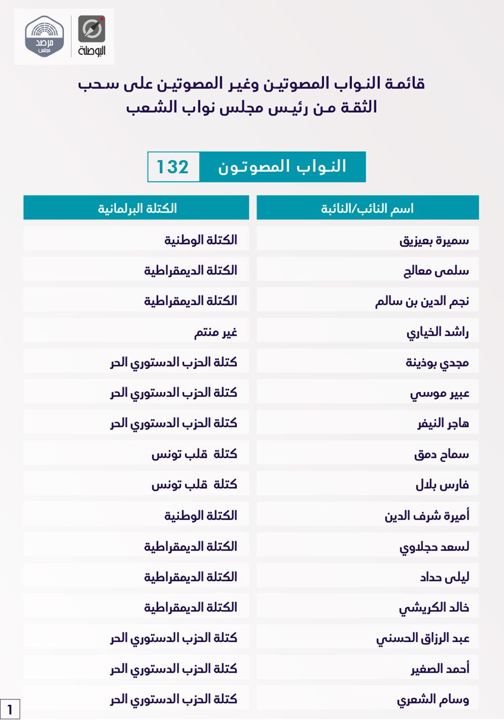 vote-bawsala-300720--1.jpg