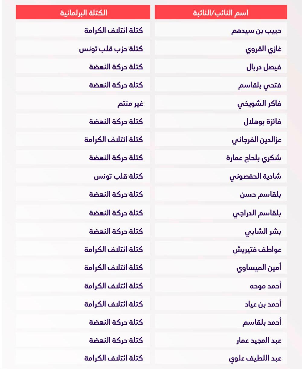 vote-bawsala-300720--10.jpg