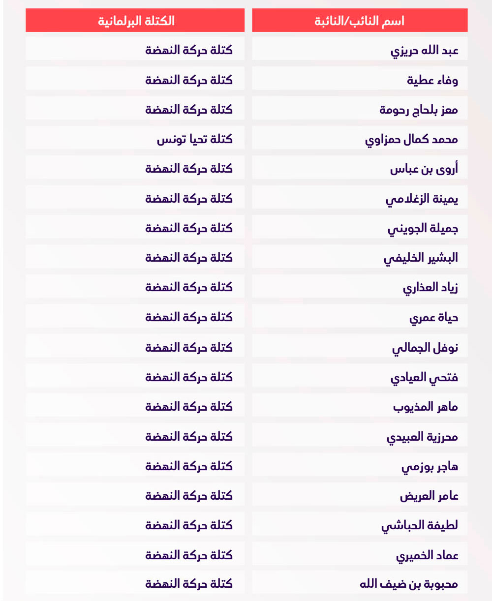 vote-bawsala-300720--11.jpg