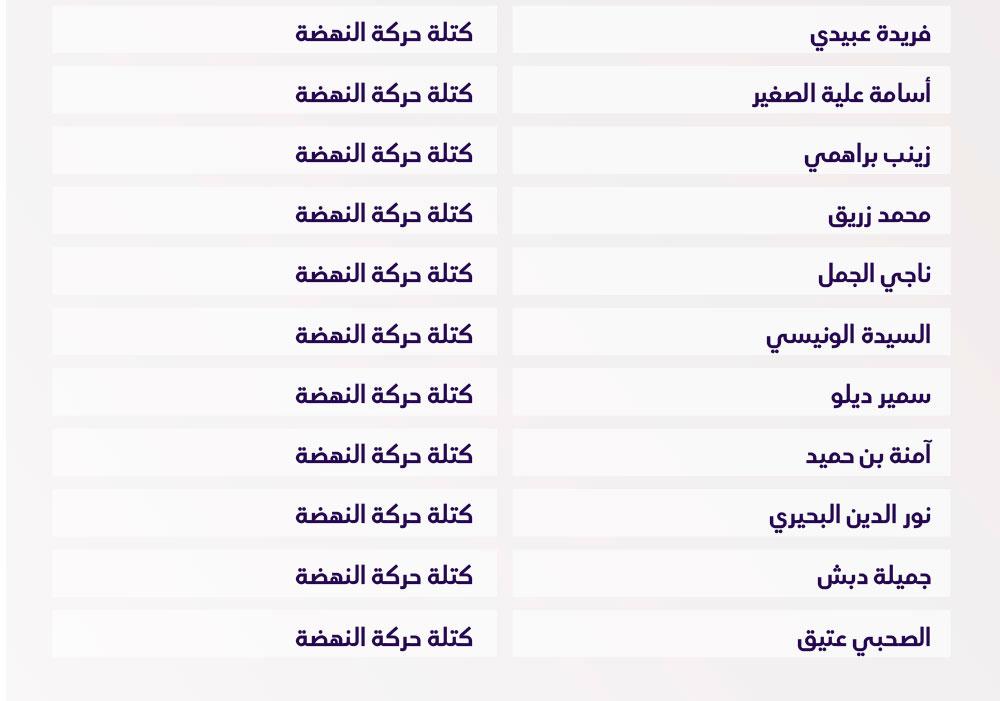 vote-bawsala-300720--12.jpg