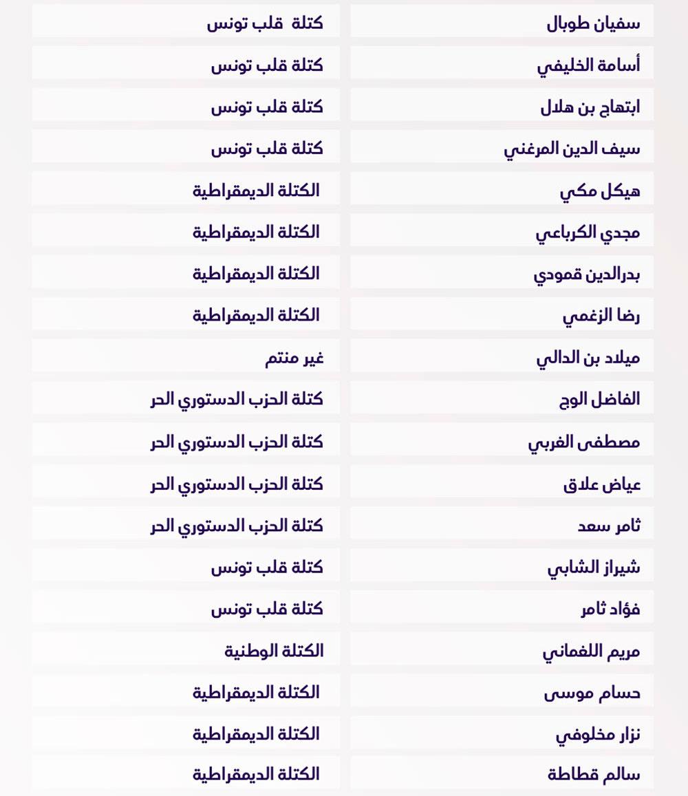 vote-bawsala-300720--2.jpg