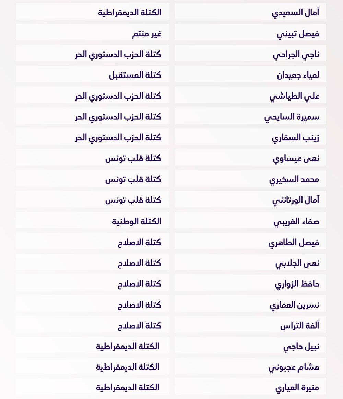 vote-bawsala-300720--3.jpg