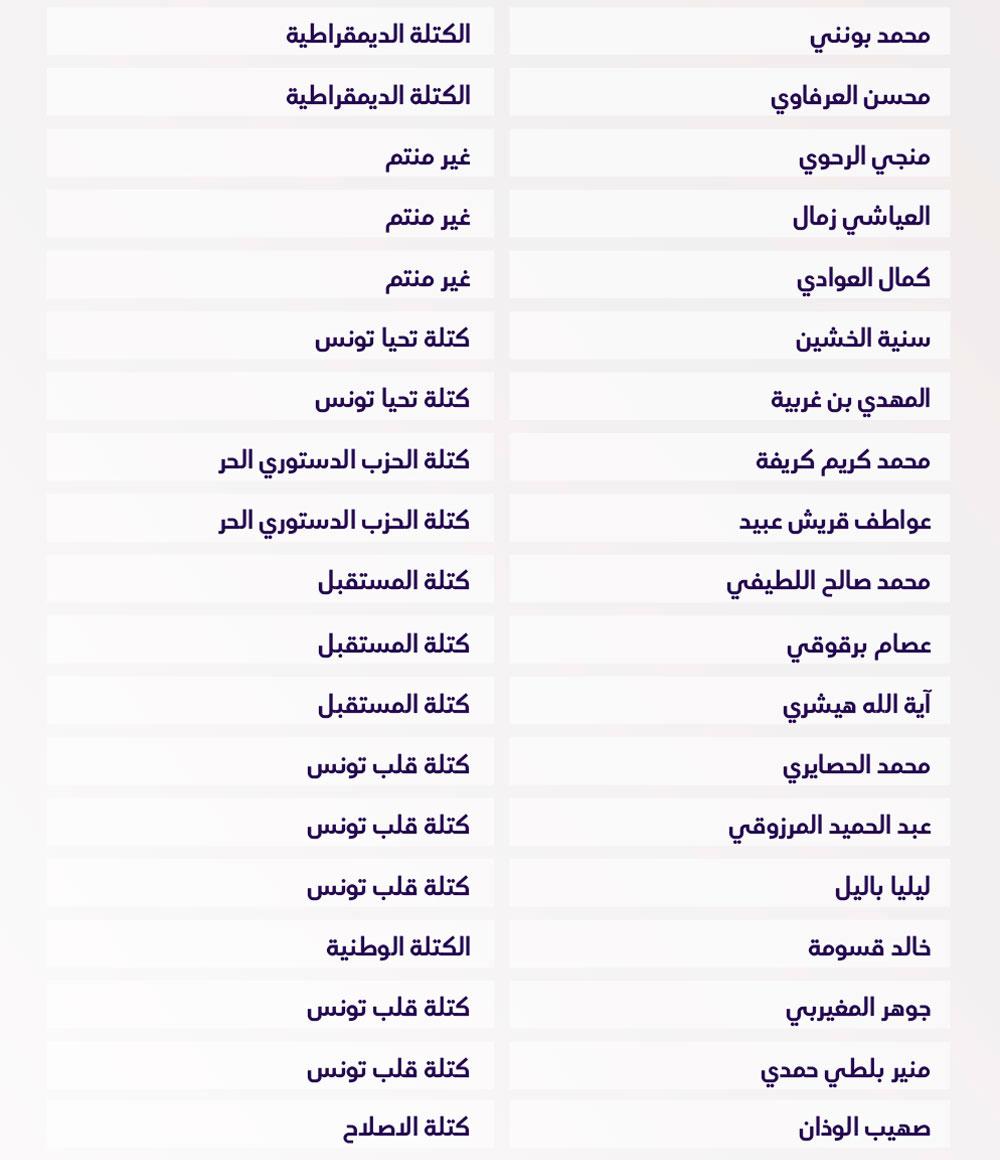 vote-bawsala-300720--4.jpg