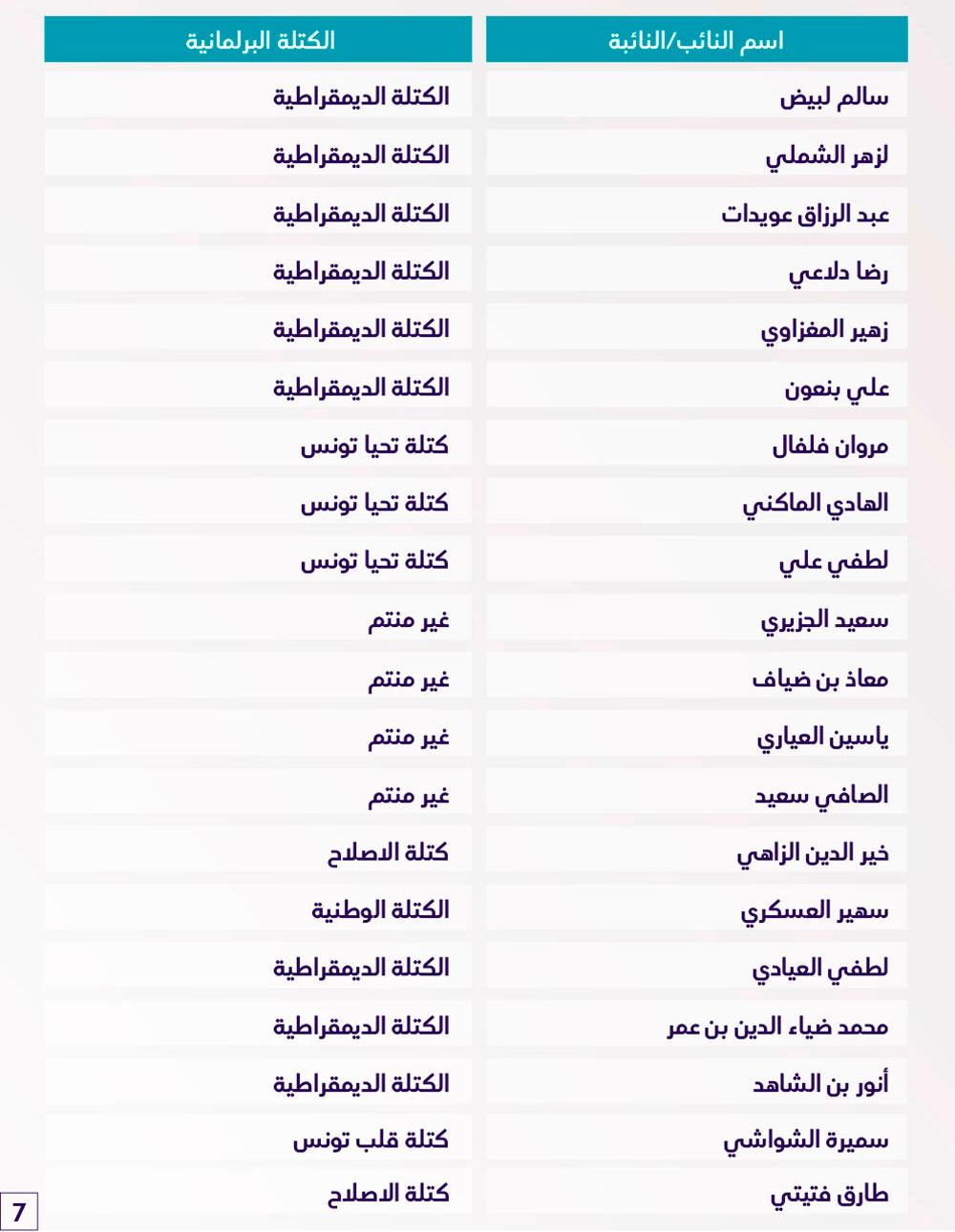 vote-bawsala-300720--7.jpg