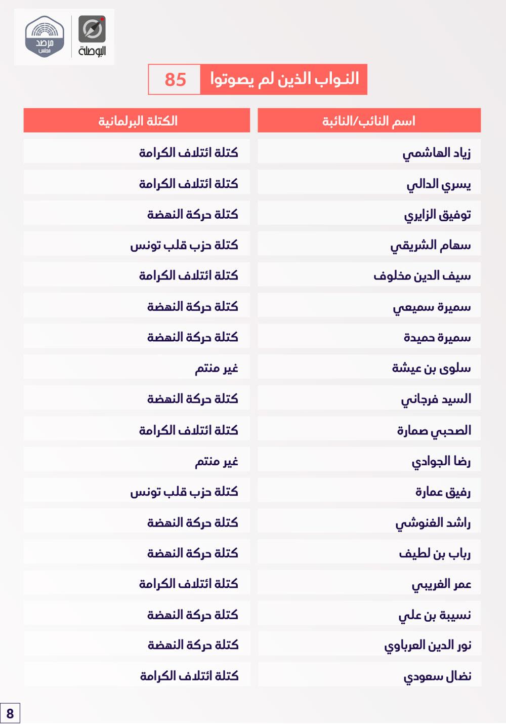 vote-bawsala-300720--8.jpg