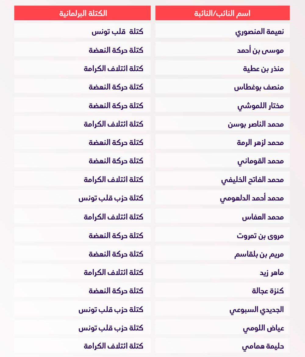 vote-bawsala-300720--9.jpg