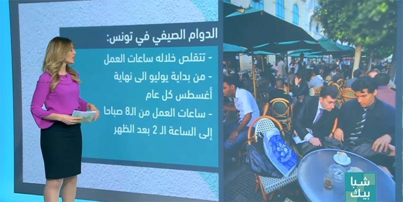 بالفيديو: تونس تعطي موظفيها حق الاستمتاع بالصيف على حساب الاقتصاد